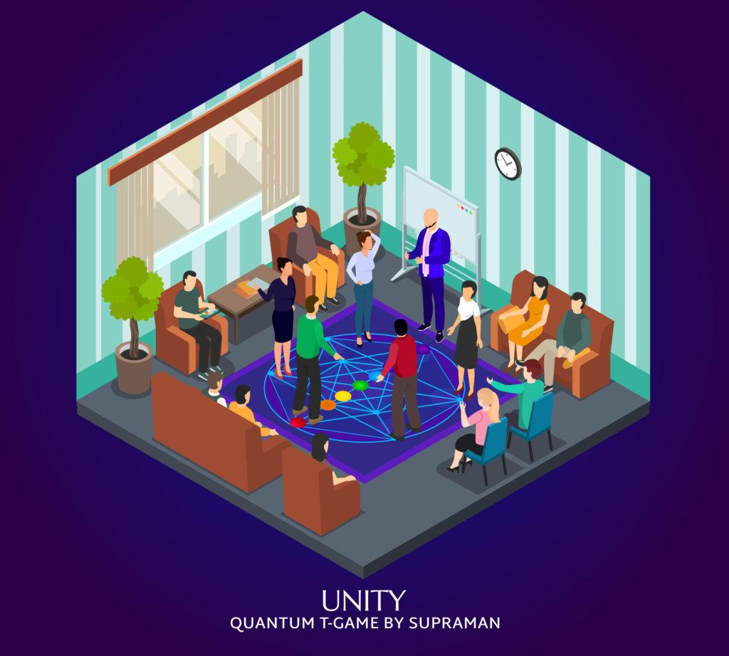 Как выглядит процесс игры Unity